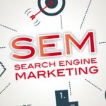 You Cannot Do Without Search Engine Marketing