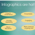 "Why Infographics are ""In""?"